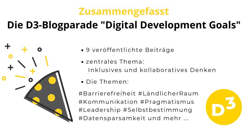 """Infotafel mit D3-Logo hat den Inhalt """"Zusammengefasst. Die D3 Blogparade """"Digital Development Goals"""". 9 veröffentlichte Beiträge, zentrales Thema ist inklusives und kollaboratives Denken. Weitere Themen waren Barrierefreiheit, Ländlicher Raum, Kommunikation, Pragmatismus, Leadership, Recht auf Nichterreichbarkeit, Selbstbestimmung, Datensparsamkeit und mehr."""