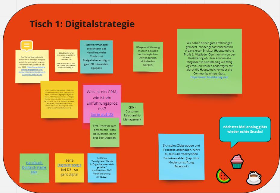 Virtuelles Flipchart mit Klebezetteln daran zu Digitalstrategien