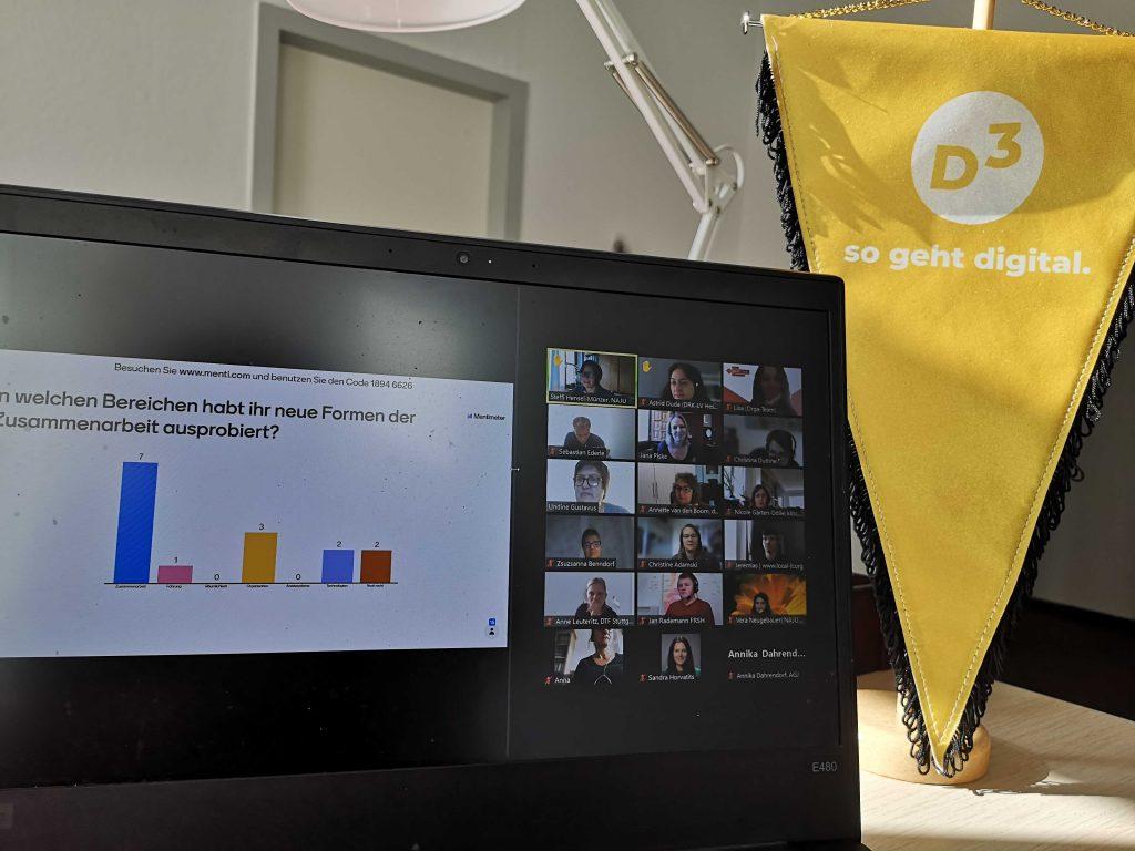 Barcamp #Digitalstrategie. Screenshot von Referentin Jana Piske und ihrer Mentimeter-Umfrage zur virutellen Zusammenarbeit